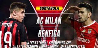 Prediksi AC Milan vs Benfica