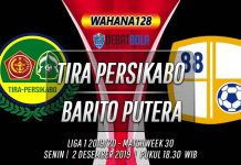 Prediksi TIRA Persikabo vs Barito Putera 2 Desember 2019